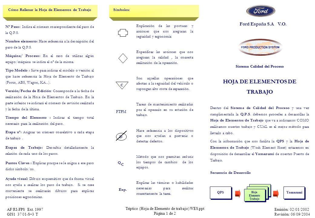 Emisión: 02/01/2002 Revisión: 06/09/2004 AF/RI-FPS Ext.