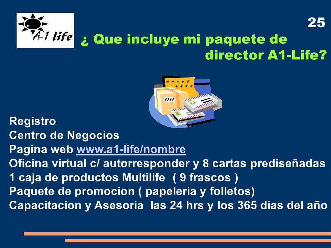 ¿ Que incluye mi paquete de director A1-Life? Registro Centro de Negocios Pagina web www.a1-life/nombrewww.a1-life/nombre Oficina virtual c/ autorresp