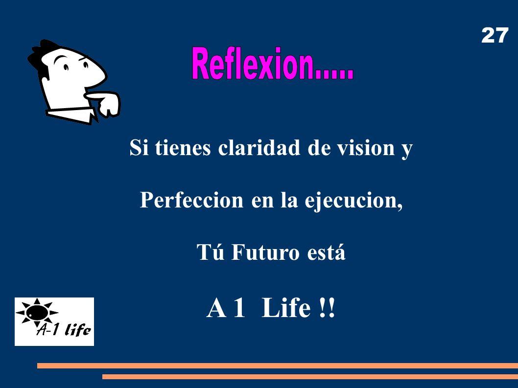 Si tienes claridad de vision y Perfeccion en la ejecucion, Tú Futuro está A 1 Life !! 27