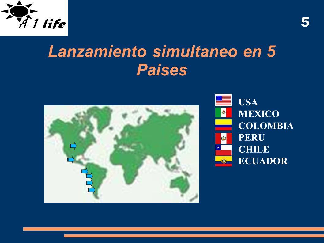 A1-Life es una Compañía Legal, Honesta y Formalmente establecida Expansion de apertura en toda America y proxima apertura en Europa.
