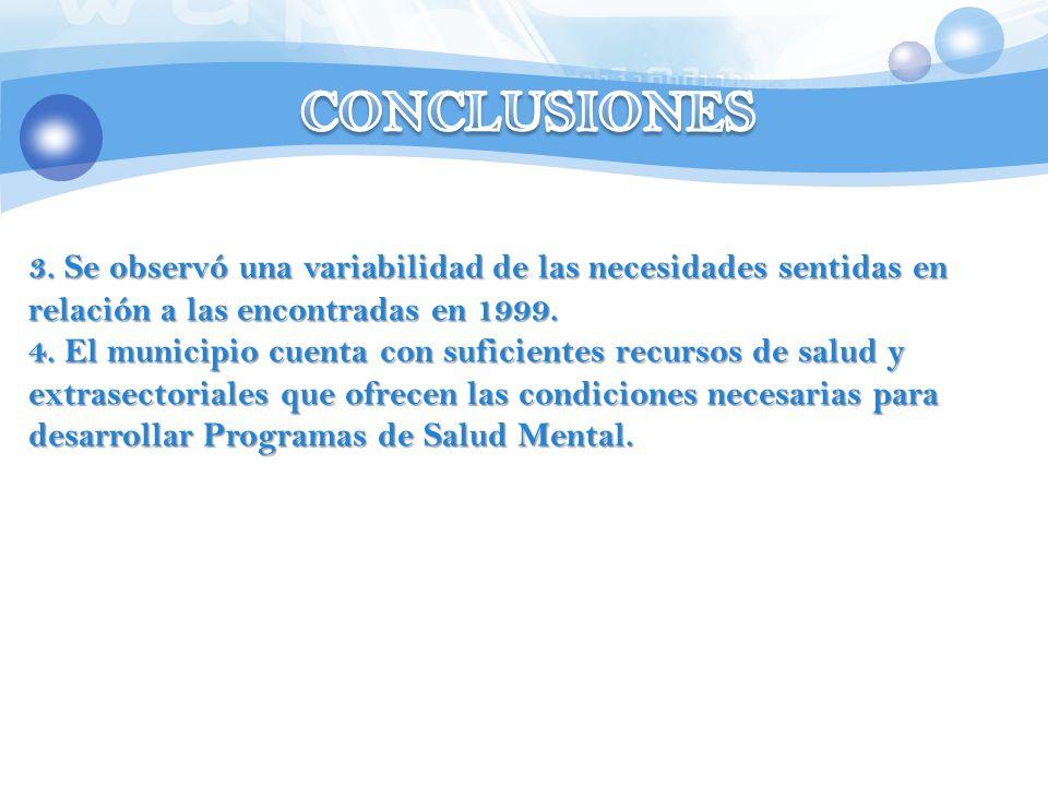 3. Se observó una variabilidad de las necesidades sentidas en relación a las encontradas en 1999. 4. El municipio cuenta con suficientes recursos de s