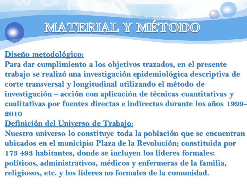 Diseño metodológico: Para dar cumplimiento a los objetivos trazados, en el presente trabajo se realizó una investigación epidemiológica descriptiva de