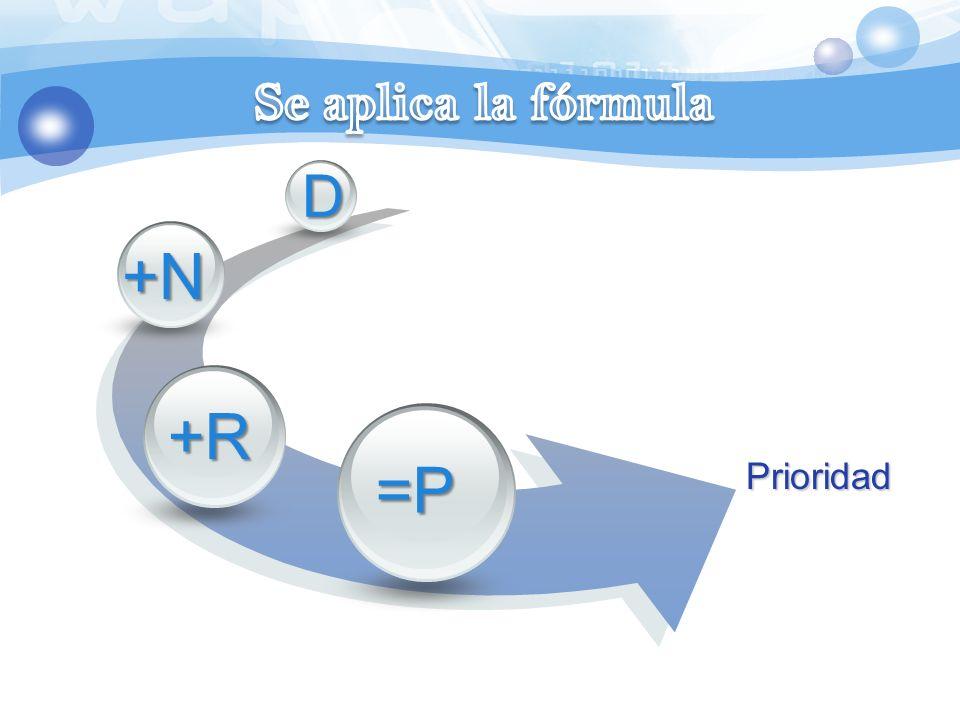 D+N +R =P Prioridad