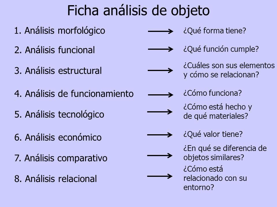 Ficha análisis de objeto 1. Análisis morfológico 2. Análisis funcional 3. Análisis estructural 4. Análisis de funcionamiento 5. Análisis tecnológico 6