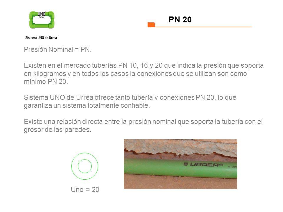 PN 20 Presión Nominal = PN. Existen en el mercado tuberías PN 10, 16 y 20 que indica la presión que soporta en kilogramos y en todos los casos la cone