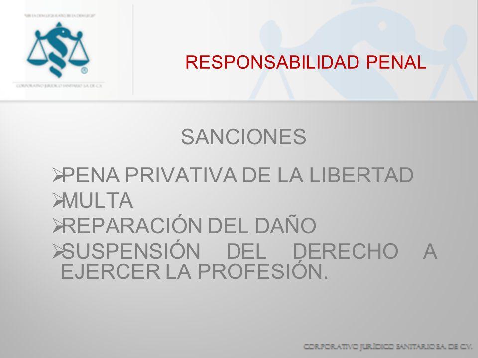 RESPONSABILIDAD PENAL EXCLUSIÓN DEL DELITO AUSENCIA DE CONDUCTA ATIPICIDAD CAUSAS DE JUSTIFICACIÓN ININPUTABILIDAD INCULPABILIDAD