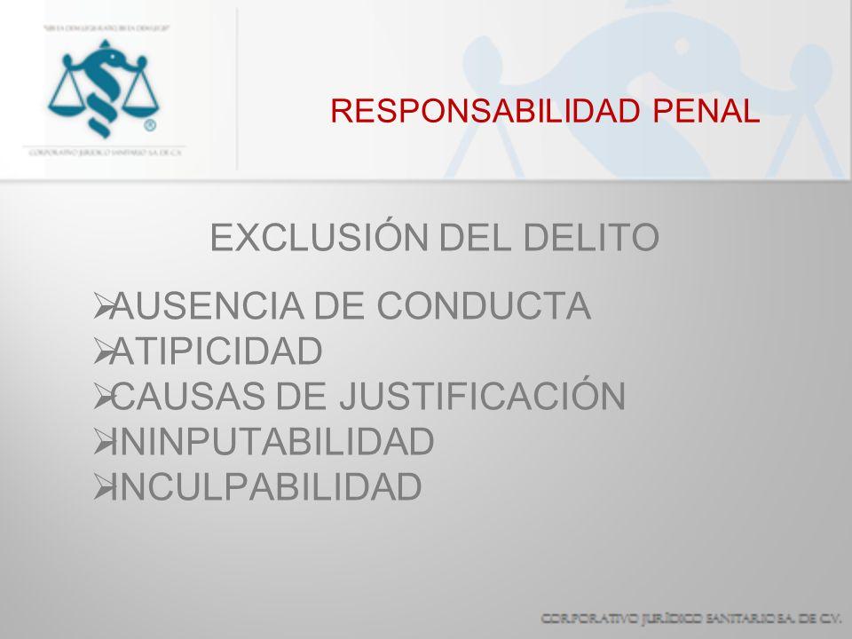 RESPONSABILIDAD PENAL CAUSAS DE JUSTIFICACIÓN CONSENTIMIENTO DEL BIEN JURÍDICO AFECTADO DISPONIBLE TITULAR CON CAPACIDAD JURÍDICA CONSENTIMIENTO EXPRESO O TÁCITO SIN QUE MEDIEN VICIOS.