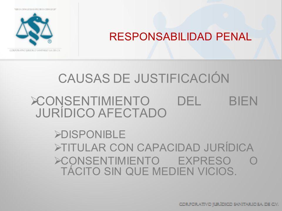 RESPONSABILIDAD PENAL CAUSAS DE JUSTIFICACIÓN ESTADO DE NECESIDAD SALVAGUARDAR UN BIEN JURÍDICO EN PELIGRO, EN DETRIMENTO DE OTRO DE IGUAL O MENOR VALOR, SIEMPRE QUE NO SEA EVITABLE POR OTROS MEDIOS.