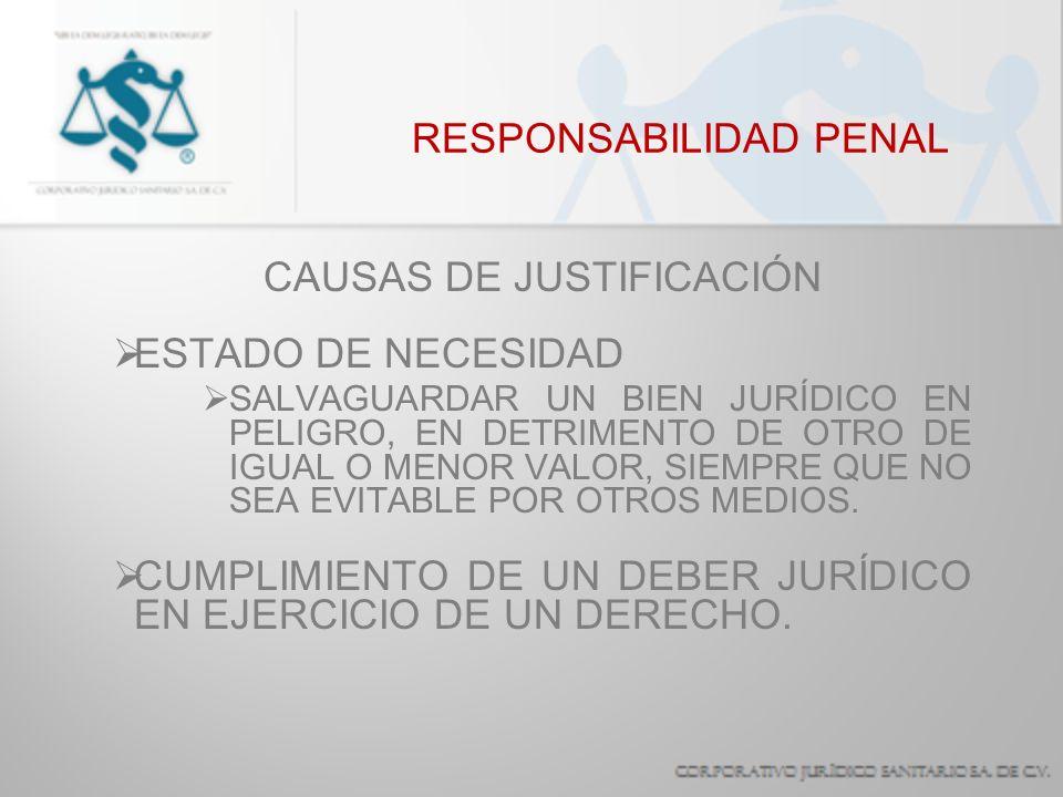RESPONSABILIDAD PENAL INCULPABILIDAD ERROR INVENCIBLE NO EXIGIBILIDAD DE OTRA CONDUCTA CASO FORTUITO