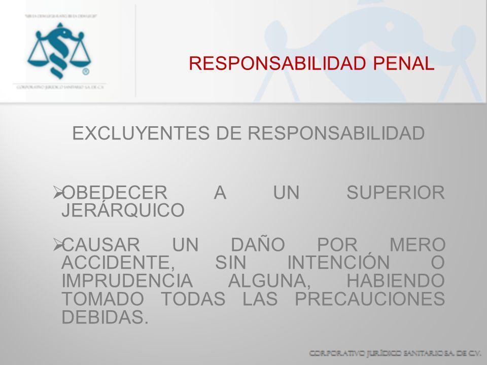 RESPONSABILIDAD PENAL DELITOS CONTRA LA SALUD PÚBLICA ACTOS U OMISIONES QUE DAÑAN O PONEN EN PELIGRO LAS NORMALES FUNCIONES FISIOLÓGICAS O MENTALES DEL INDIVIDUO, LA HIGIENE COLECTIVA Y EN GENERAL LAS CONDICIONES SANITARIAS DE LA POBLACIÓN.