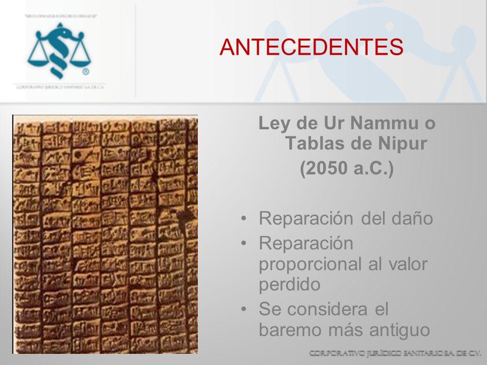 ANTECEDENTES Tablas de Moisés (1000 – 600 a.C.) Principio de reparación del daño en base a normas y precios.
