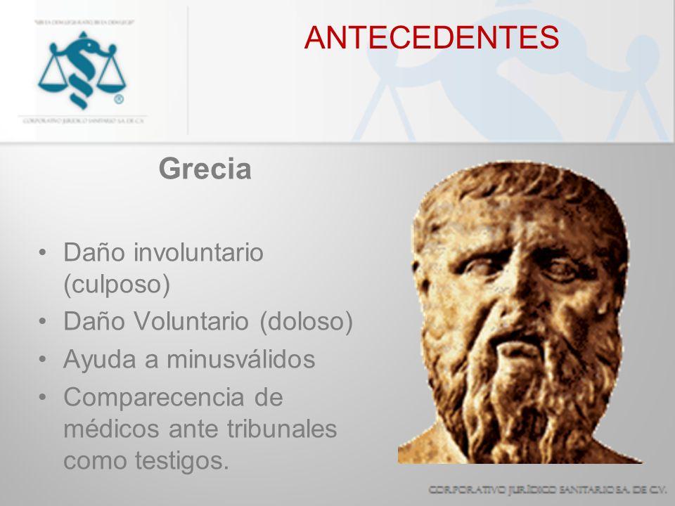 ANTECEDENTES Roma Ley de las XII Tablas Admite la Ley del Talión Aparece el perjuicio del honor Pago de indemnización para evitar venganza