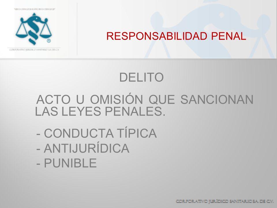 RESPONSABILIDAD PENAL TIPOS DE DELITO DOLOSO: OBRAR CON INTENCIÓN, CONOCIENDO Y ACEPTANDO EL RESULTADO PROHIBIDO POR LA LEY.