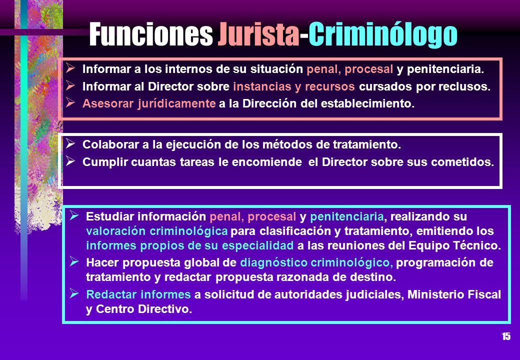 15 Funciones Jurista-Criminólogo Estudiar información penal, procesal y penitenciaria, realizando su valoración criminológica para clasificación y tra