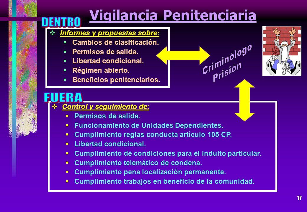17 Vigilancia Penitenciaria Control y seguimiento de: Permisos de salida. Funcionamiento de Unidades Dependientes. Cumplimiento reglas conducta artícu