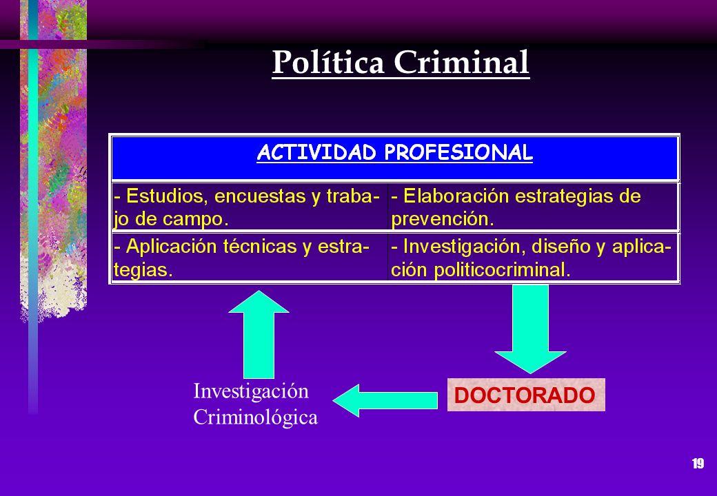 19 Política Criminal Investigación Criminológica DOCTORADO