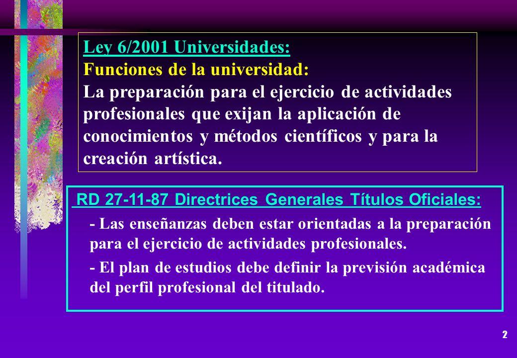 2 RD 27-11-87 Directrices Generales Títulos Oficiales: - Las enseñanzas deben estar orientadas a la preparación para el ejercicio de actividades profe