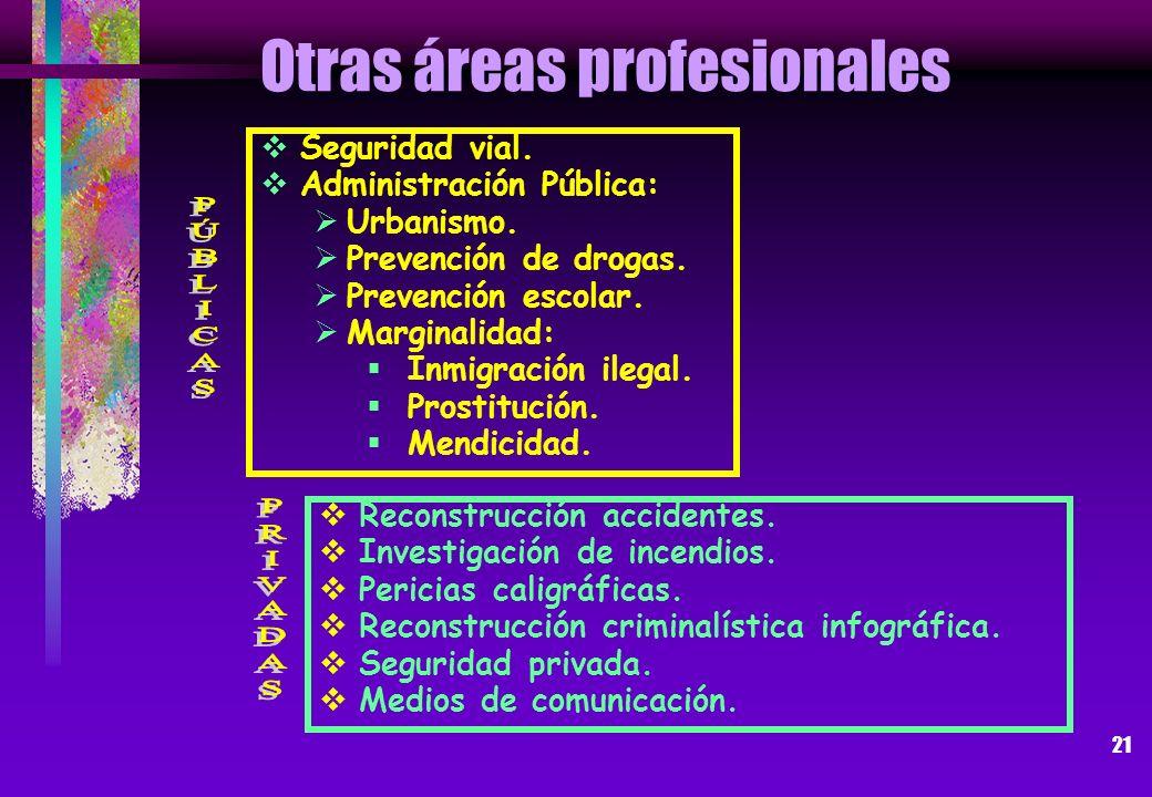 21 Otras áreas profesionales Reconstrucción accidentes. Investigación de incendios. Pericias caligráficas. Reconstrucción criminalística infográfica.