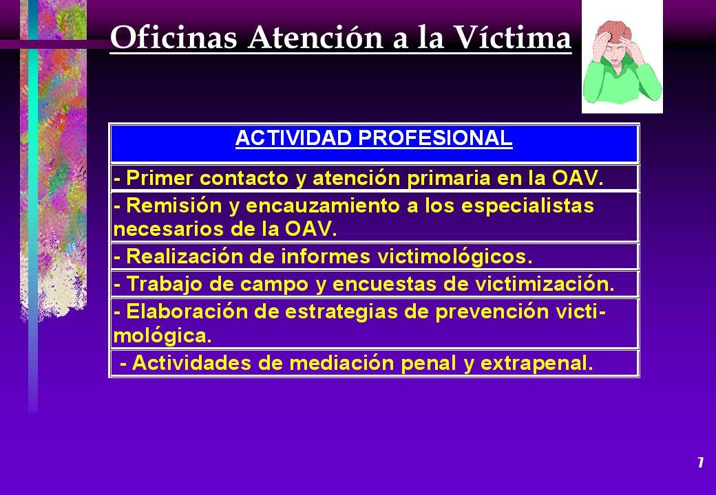 7 Oficinas Atención a la Víctima