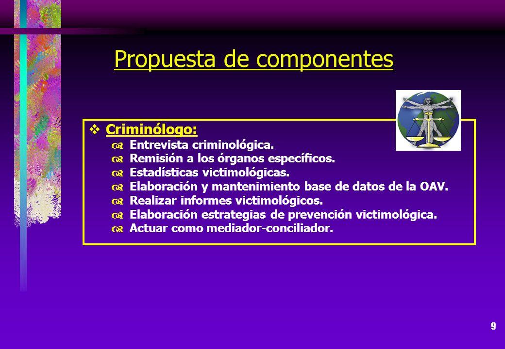 9 Criminólogo: Entrevista criminológica. Remisión a los órganos específicos. Estadísticas victimológicas. Elaboración y mantenimiento base de datos de