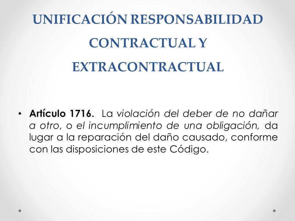 UNIFICACIÓN RESPONSABILIDAD CONTRACTUAL Y EXTRACONTRACTUAL Artículo 1716. La violación del deber de no dañar a otro, o el incumplimiento de una obliga