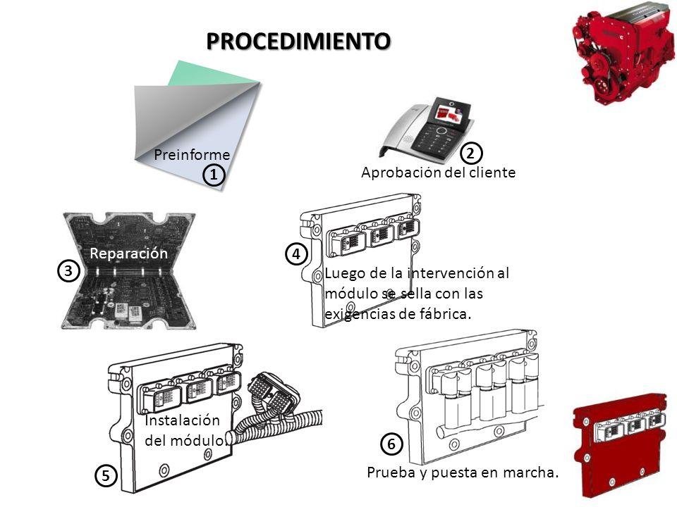 PROCEDIMIENTO Preinforme 1 Reparación 3 Luego de la intervención al módulo se sella con las exigencias de fábrica. 4 Prueba y puesta en marcha. 6 Apro