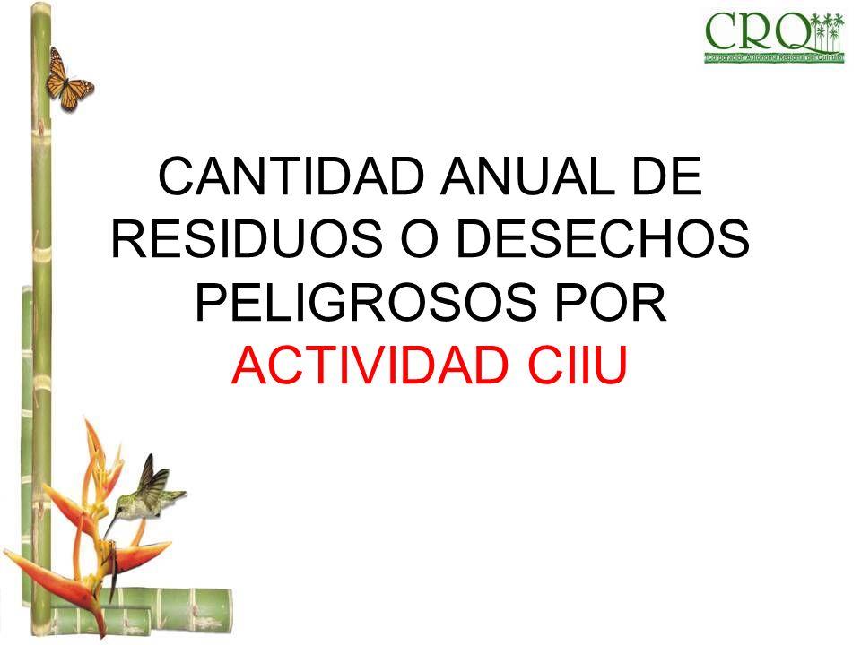 CANTIDAD ANUAL DE RESIDUOS O DESECHOS PELIGROSOS POR ACTIVIDAD CIIU