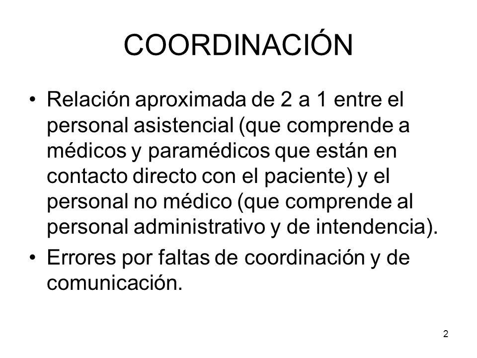2 COORDINACIÓN Relación aproximada de 2 a 1 entre el personal asistencial (que comprende a médicos y paramédicos que están en contacto directo con el