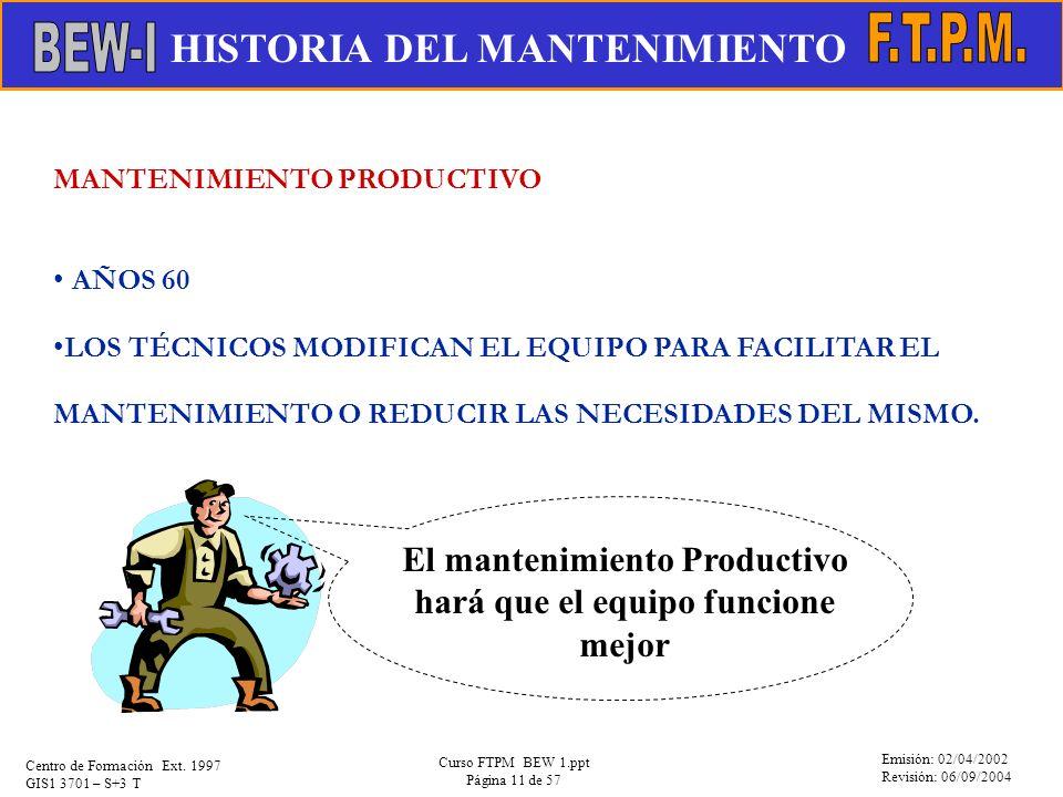 Emisión: 02/04/2002 Revisión: 06/09/2004 Centro de Formación Ext. 1997 GIS1 3701 – S+3 T Curso FTPM BEW 1.ppt Página 11 de 57 MANTENIMIENTO PRODUCTIVO