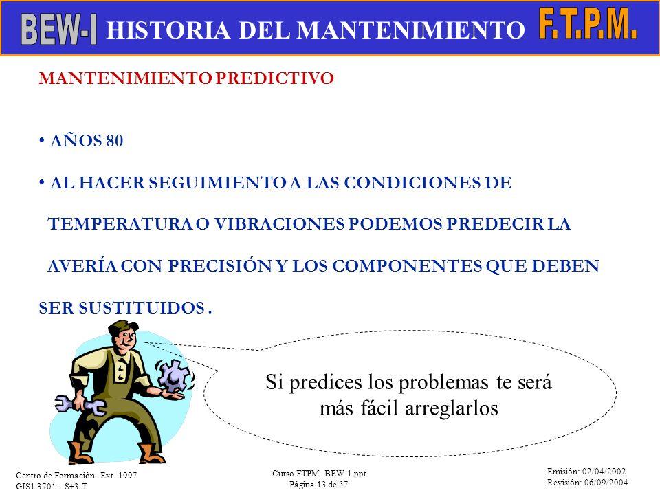 Emisión: 02/04/2002 Revisión: 06/09/2004 Centro de Formación Ext. 1997 GIS1 3701 – S+3 T Curso FTPM BEW 1.ppt Página 13 de 57 MANTENIMIENTO PREDICTIVO
