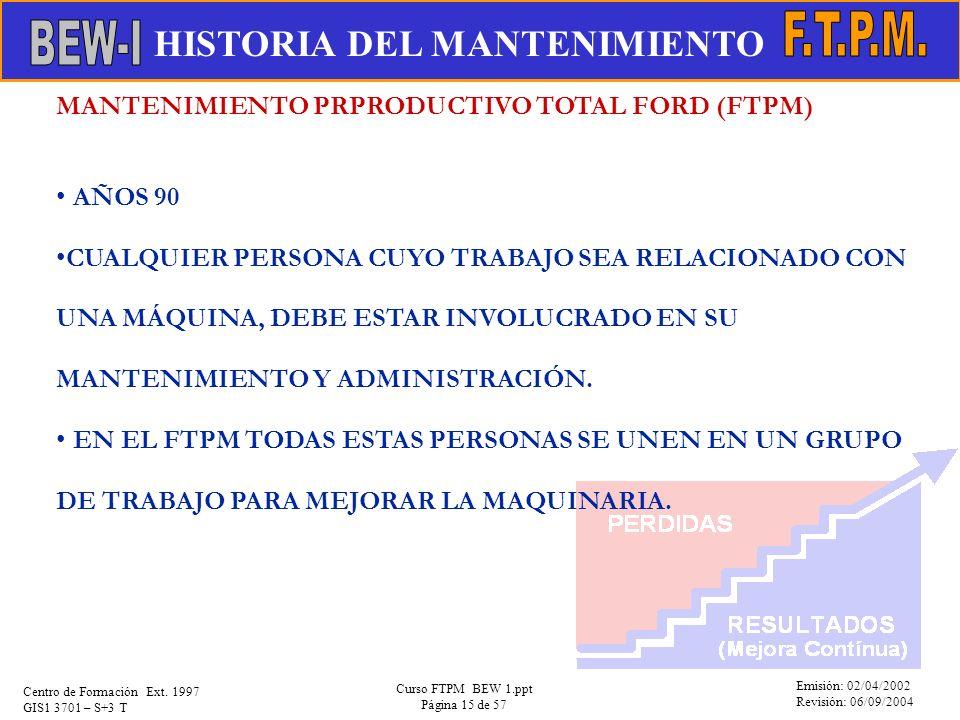 Emisión: 02/04/2002 Revisión: 06/09/2004 Centro de Formación Ext. 1997 GIS1 3701 – S+3 T Curso FTPM BEW 1.ppt Página 15 de 57 MANTENIMIENTO PRPRODUCTI