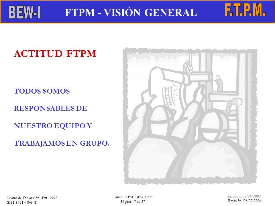 Emisión: 02/04/2002 Revisión: 06/09/2004 Centro de Formación Ext. 1997 GIS1 3701 – S+3 T Curso FTPM BEW 1.ppt Página 17 de 57 ACTITUD FTPM TODOS SOMOS
