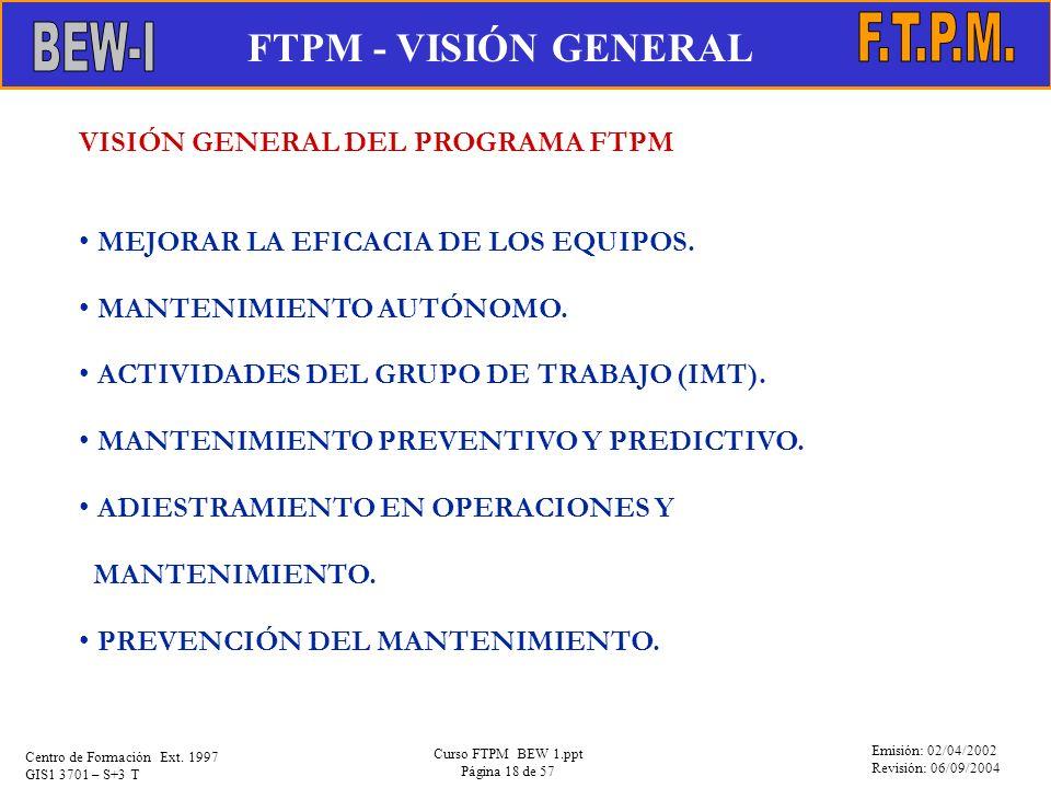 Emisión: 02/04/2002 Revisión: 06/09/2004 Centro de Formación Ext. 1997 GIS1 3701 – S+3 T Curso FTPM BEW 1.ppt Página 18 de 57 VISIÓN GENERAL DEL PROGR