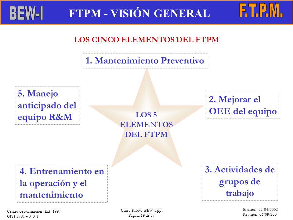 Emisión: 02/04/2002 Revisión: 06/09/2004 Centro de Formación Ext. 1997 GIS1 3701 – S+3 T Curso FTPM BEW 1.ppt Página 19 de 57 LOS CINCO ELEMENTOS DEL