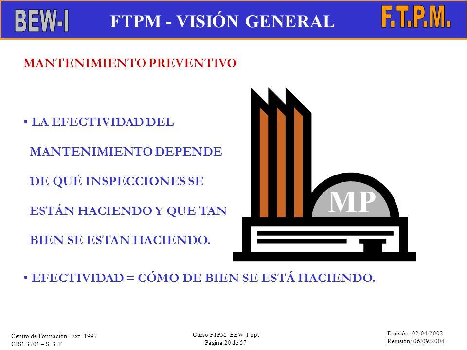 Emisión: 02/04/2002 Revisión: 06/09/2004 Centro de Formación Ext. 1997 GIS1 3701 – S+3 T Curso FTPM BEW 1.ppt Página 20 de 57 MANTENIMIENTO PREVENTIVO