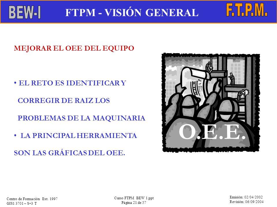 Emisión: 02/04/2002 Revisión: 06/09/2004 Centro de Formación Ext. 1997 GIS1 3701 – S+3 T Curso FTPM BEW 1.ppt Página 21 de 57 MEJORAR EL OEE DEL EQUIP