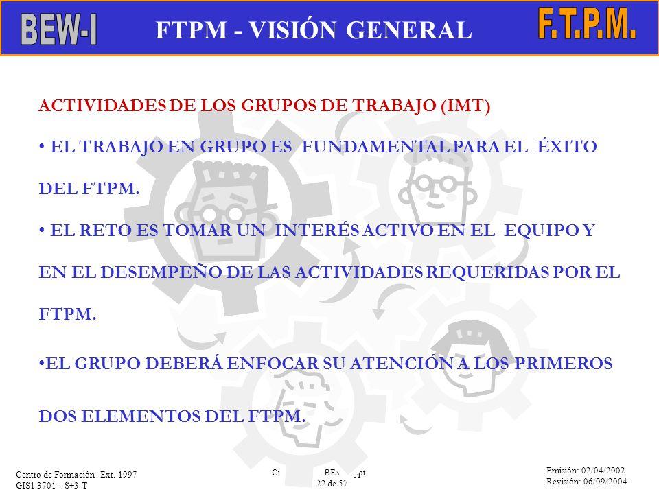 Emisión: 02/04/2002 Revisión: 06/09/2004 Centro de Formación Ext. 1997 GIS1 3701 – S+3 T Curso FTPM BEW 1.ppt Página 22 de 57 ACTIVIDADES DE LOS GRUPO
