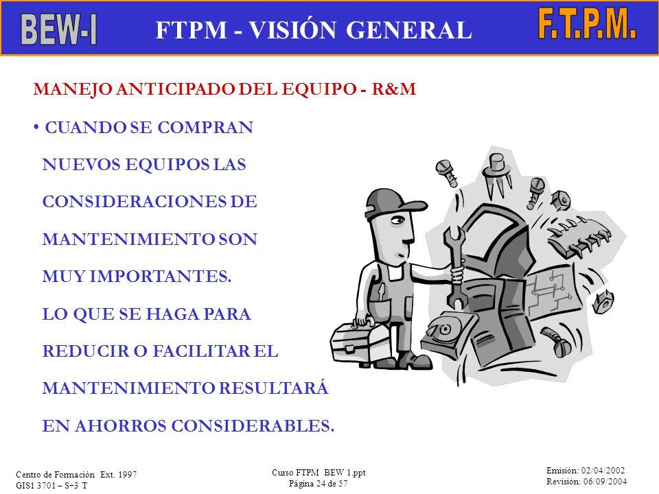 Emisión: 02/04/2002 Revisión: 06/09/2004 Centro de Formación Ext. 1997 GIS1 3701 – S+3 T Curso FTPM BEW 1.ppt Página 24 de 57 MANEJO ANTICIPADO DEL EQ