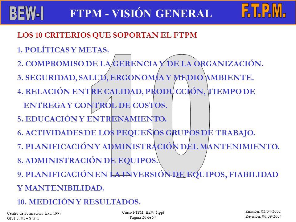 Emisión: 02/04/2002 Revisión: 06/09/2004 Centro de Formación Ext. 1997 GIS1 3701 – S+3 T Curso FTPM BEW 1.ppt Página 26 de 57 LOS 10 CRITERIOS QUE SOP