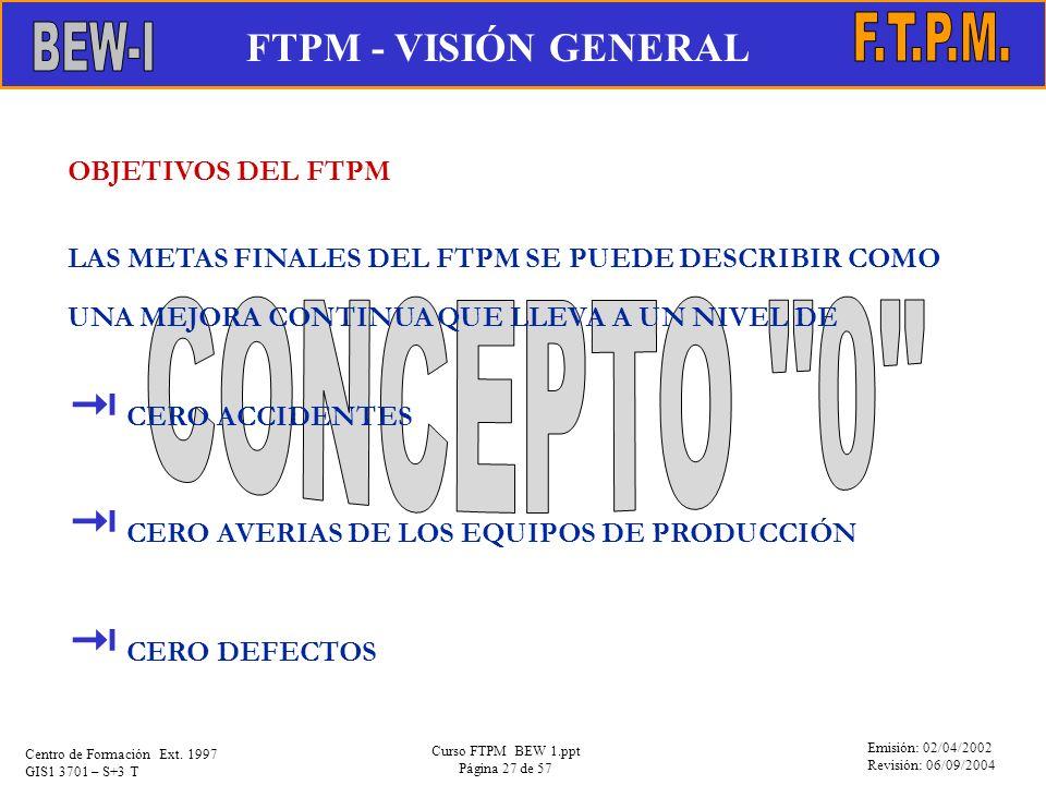 Emisión: 02/04/2002 Revisión: 06/09/2004 Centro de Formación Ext. 1997 GIS1 3701 – S+3 T Curso FTPM BEW 1.ppt Página 27 de 57 OBJETIVOS DEL FTPM LAS M
