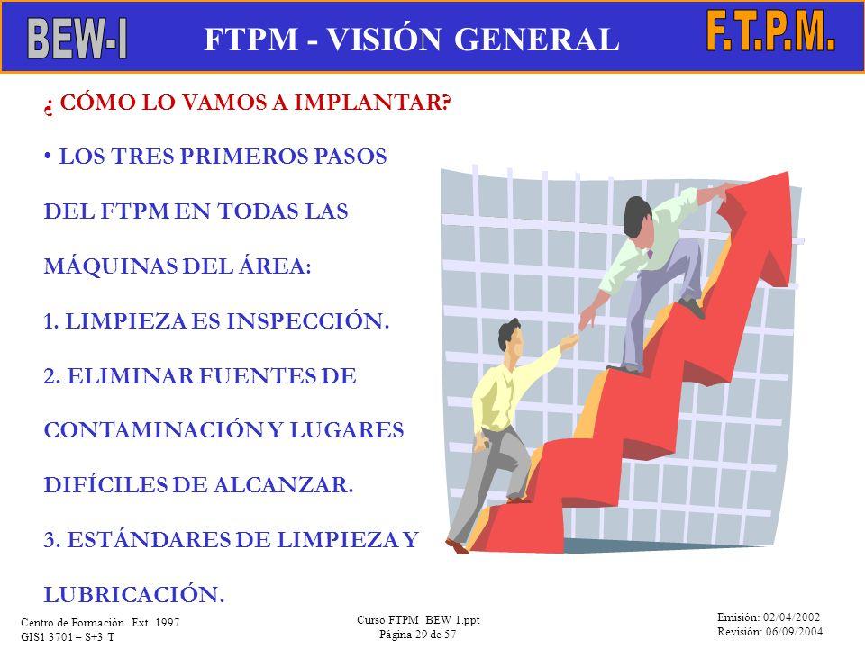 Emisión: 02/04/2002 Revisión: 06/09/2004 Centro de Formación Ext. 1997 GIS1 3701 – S+3 T Curso FTPM BEW 1.ppt Página 29 de 57 ¿ CÓMO LO VAMOS A IMPLAN