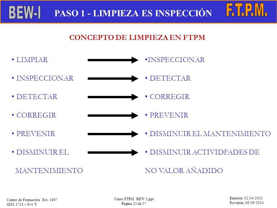 Emisión: 02/04/2002 Revisión: 06/09/2004 Centro de Formación Ext. 1997 GIS1 3701 – S+3 T Curso FTPM BEW 1.ppt Página 32 de 57 CONCEPTO DE LIMPIEZA EN