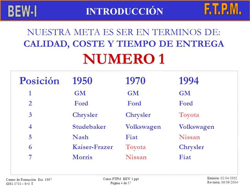 Emisión: 02/04/2002 Revisión: 06/09/2004 Centro de Formación Ext. 1997 GIS1 3701 – S+3 T Curso FTPM BEW 1.ppt Página 4 de 57 Posición195019701994 1 GM