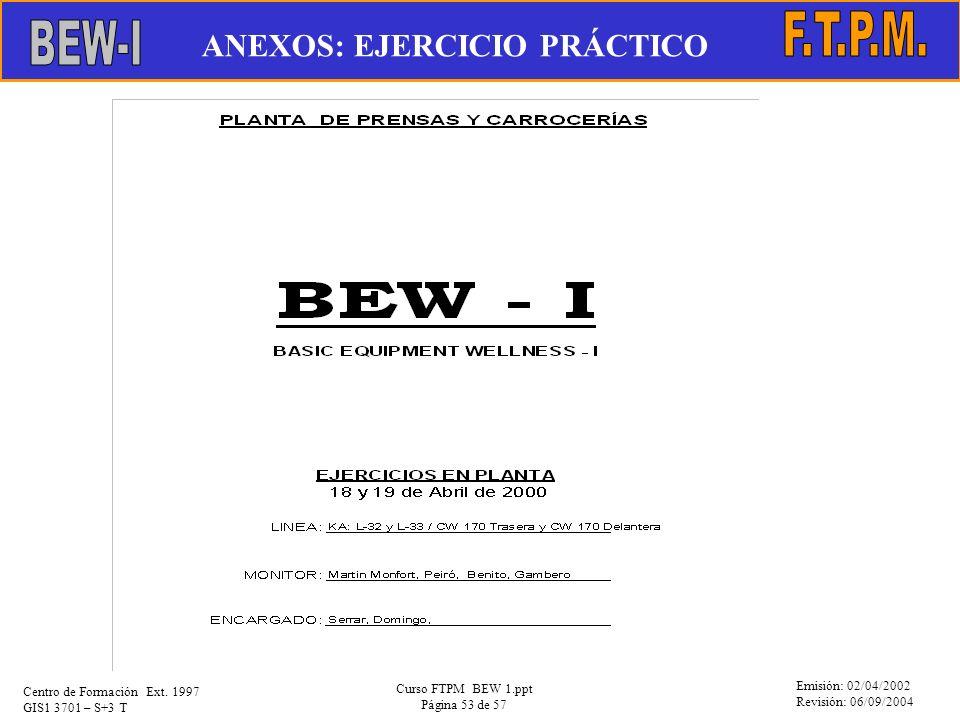 Emisión: 02/04/2002 Revisión: 06/09/2004 Centro de Formación Ext. 1997 GIS1 3701 – S+3 T Curso FTPM BEW 1.ppt Página 53 de 57 EVOLUCIÓN DEL MANTENIMIE