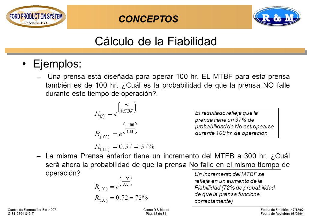 Valencia V.O. R & M Centro de Formación Ext. 1997 GIS1 3701 S+3 T Curso R & M.ppt Pág. 12 de 54 Fecha de Emisión: 17/12/02 Fecha de Revisión: 06/09/04