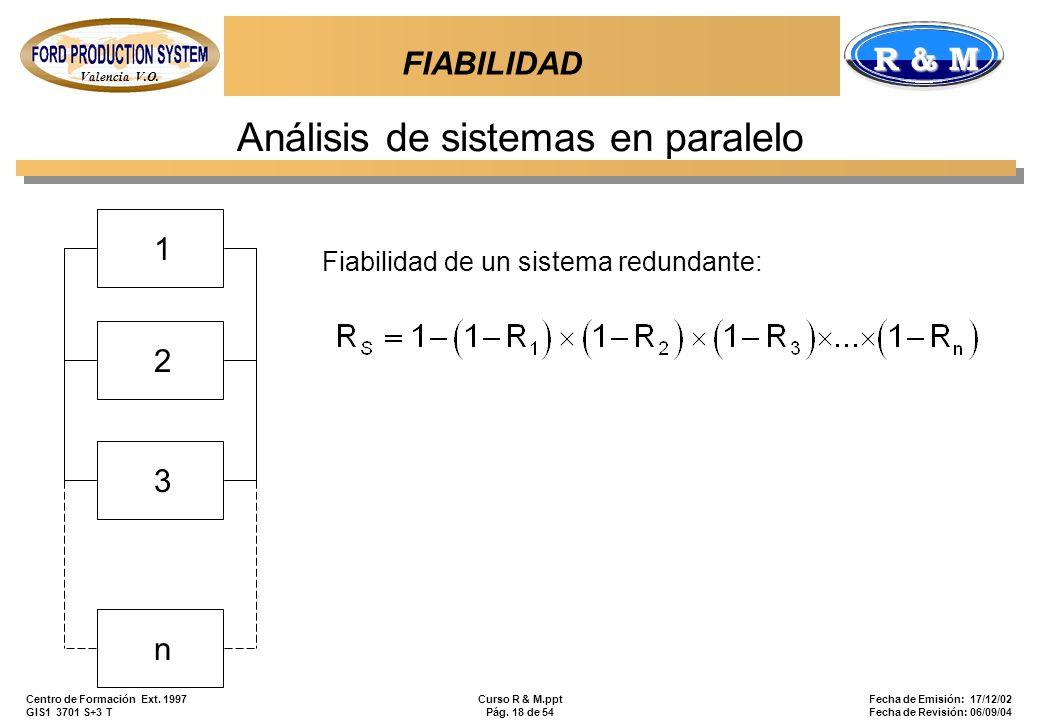 Valencia V.O. R & M Centro de Formación Ext. 1997 GIS1 3701 S+3 T Curso R & M.ppt Pág. 18 de 54 Fecha de Emisión: 17/12/02 Fecha de Revisión: 06/09/04