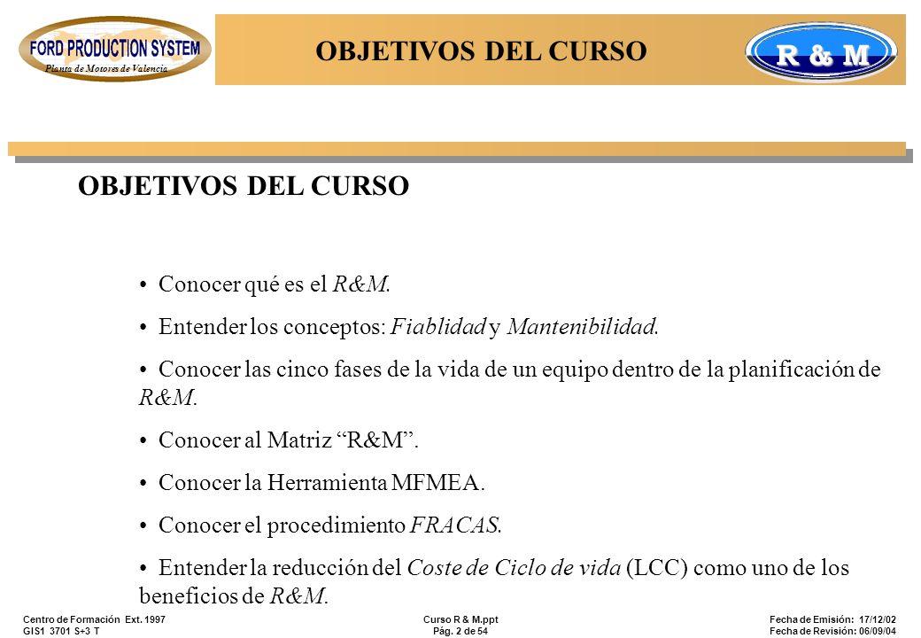 Valencia V.O. R & M Centro de Formación Ext. 1997 GIS1 3701 S+3 T Curso R & M.ppt Pág. 2 de 54 Fecha de Emisión: 17/12/02 Fecha de Revisión: 06/09/04