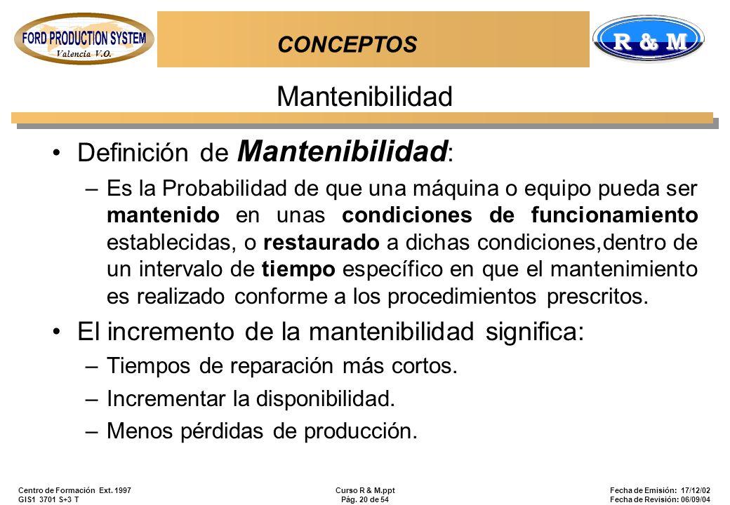 Valencia V.O. R & M Centro de Formación Ext. 1997 GIS1 3701 S+3 T Curso R & M.ppt Pág. 20 de 54 Fecha de Emisión: 17/12/02 Fecha de Revisión: 06/09/04