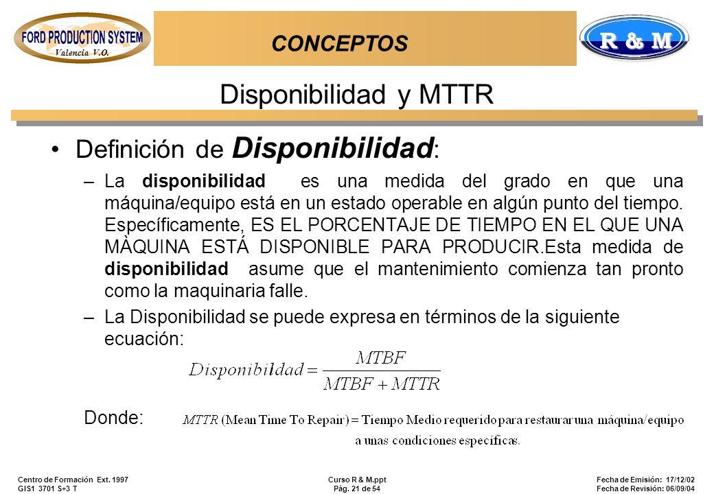 Valencia V.O. R & M Centro de Formación Ext. 1997 GIS1 3701 S+3 T Curso R & M.ppt Pág. 21 de 54 Fecha de Emisión: 17/12/02 Fecha de Revisión: 06/09/04