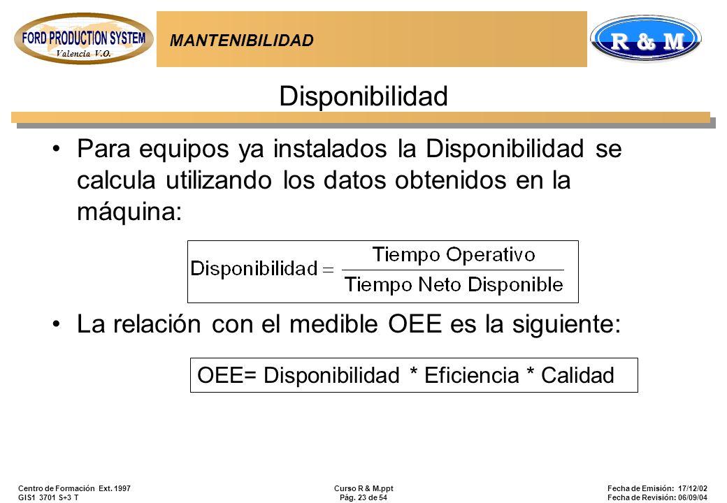 Valencia V.O. R & M Centro de Formación Ext. 1997 GIS1 3701 S+3 T Curso R & M.ppt Pág. 23 de 54 Fecha de Emisión: 17/12/02 Fecha de Revisión: 06/09/04